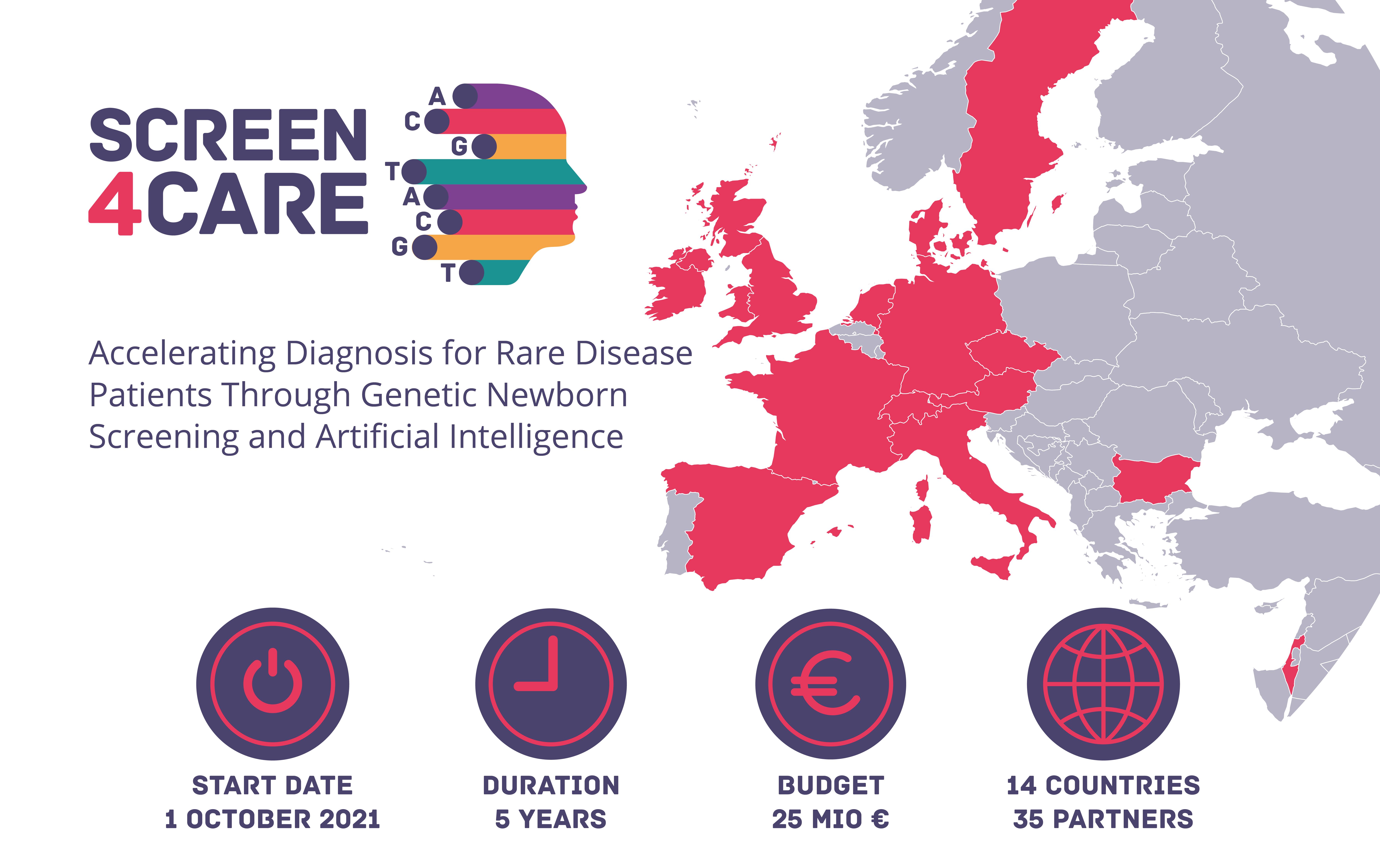 LBG Open Innovation in Science Center ist Teil des neuen EU-Forschungsprojekts